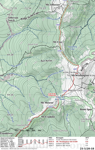 Appalachian Trail Sample Map